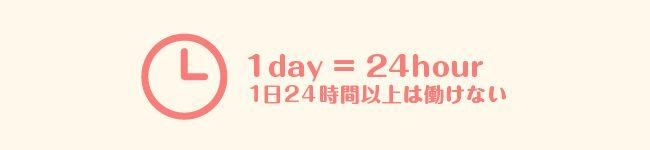 1日は24時間しかない